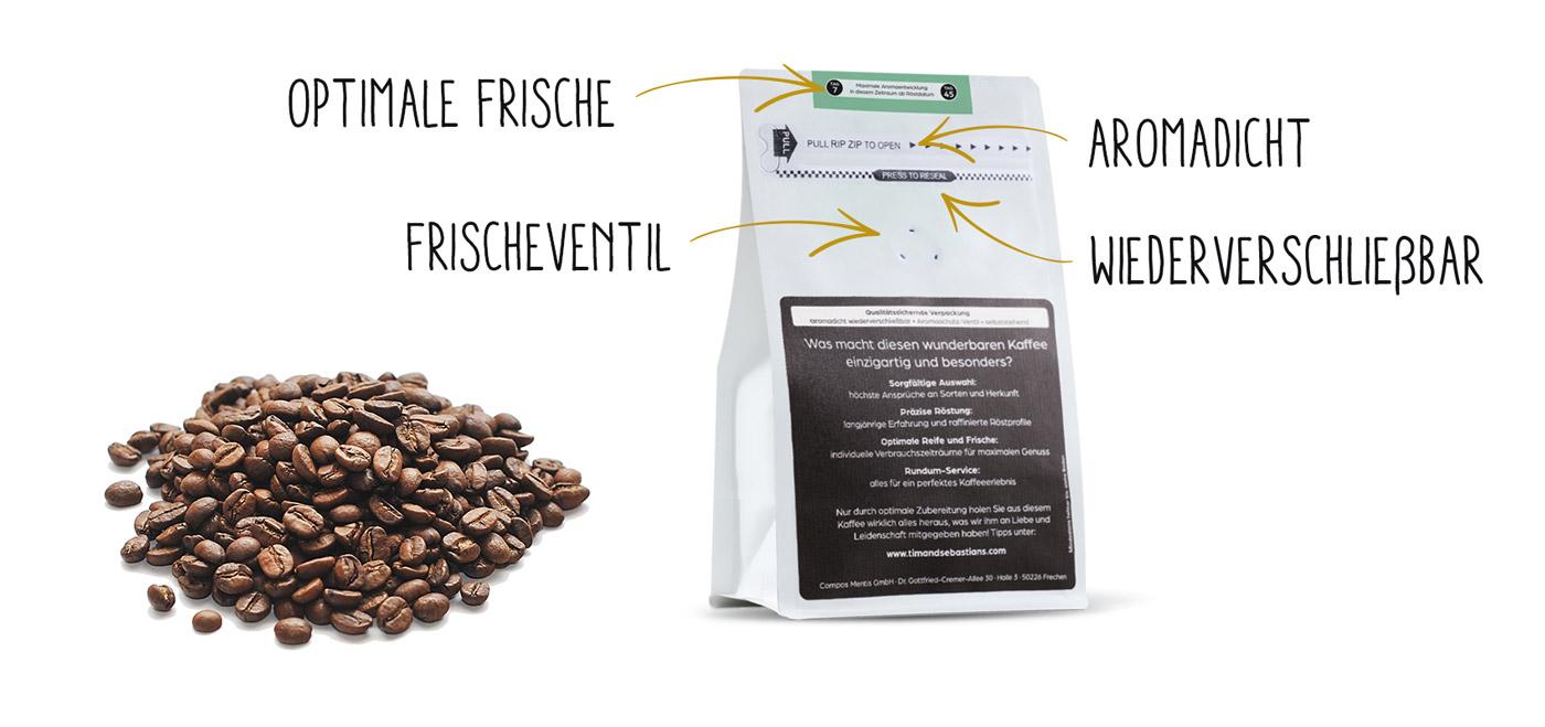 Tim und Sebastian Kaffeebohnen Verpackungsrückseite
