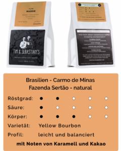 filterkaffee-maddie-timandsebastians-details